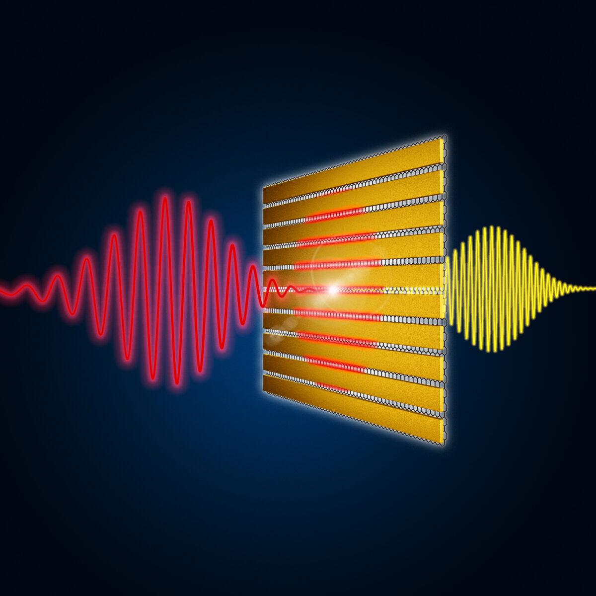 Grating-graphene metamaterial for THz nonlinear photonics